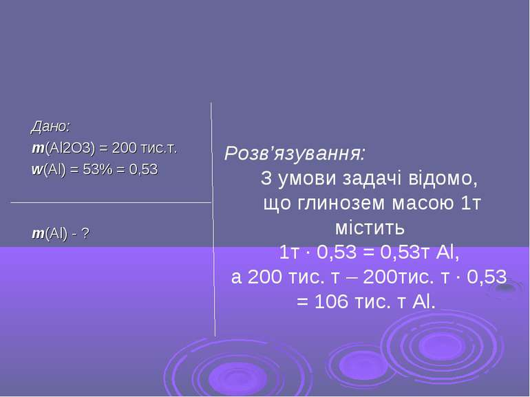 Дано: m(Al2O3) = 200 тис.т. w(Al) = 53% = 0,53 m(Al) - ? Розв'язування: З умо...
