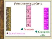 Розрізняють родини Лужні метали Галогени Благородні гази