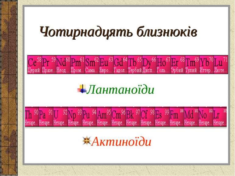Чотирнадцять близнюків Актиноїди Лантаноїди