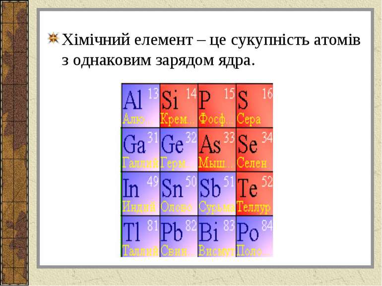 Хімічний елемент – це сукупність атомів з однаковим зарядом ядра.