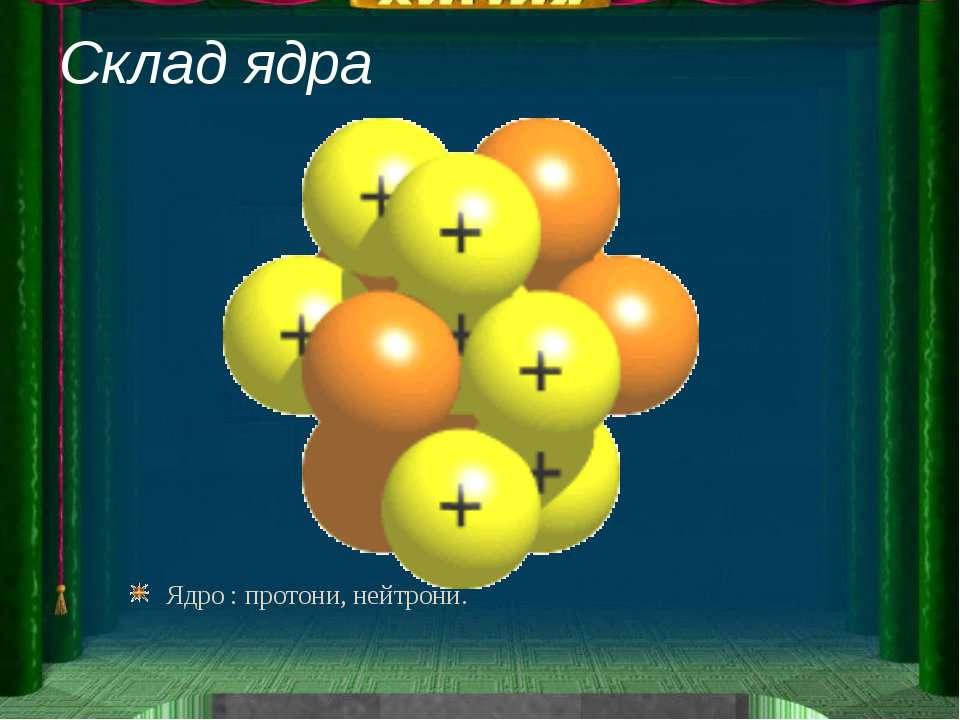 Склад ядра Ядро : протони, нейтрони.