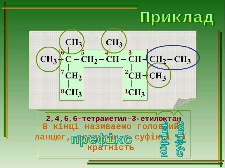В кінці називаемо головний ланцюг, вказуючи в суфіксі її кратність 2,4,6,6–те...
