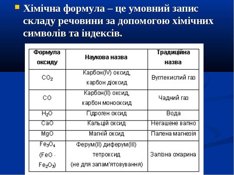 Хімічна формула – це умовний запис складу речовини за допомогою хімічних симв...