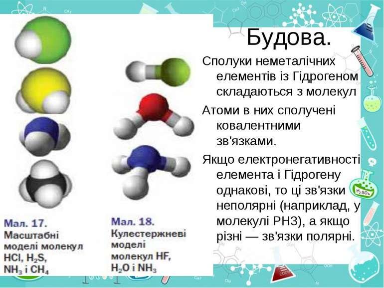 Будова. Сполуки неметалічних елементів із Гідрогеном складаються з молекул Ат...