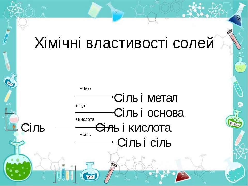 Хімічні властивості солей Сіль і метал Сіль і основа Сіль Сіль і кислота Сіль...