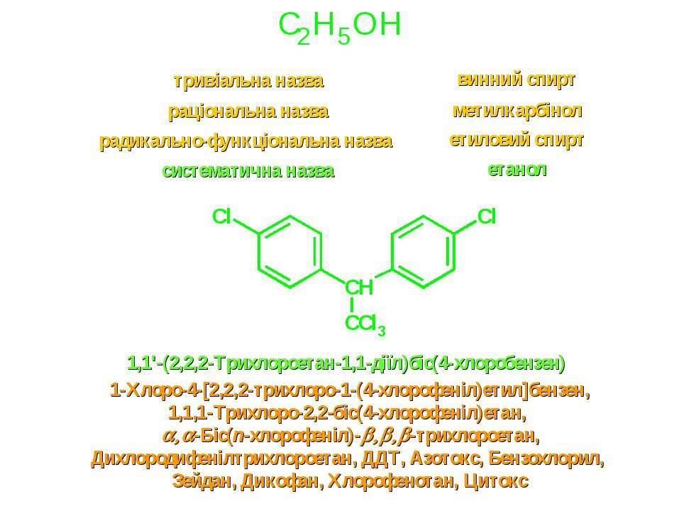 1,1'-(2,2,2-Трихлороетан-1,1-діїл)біс(4-хлоробензен) 1-Хлоро-4-[2,2,2-трихлор...