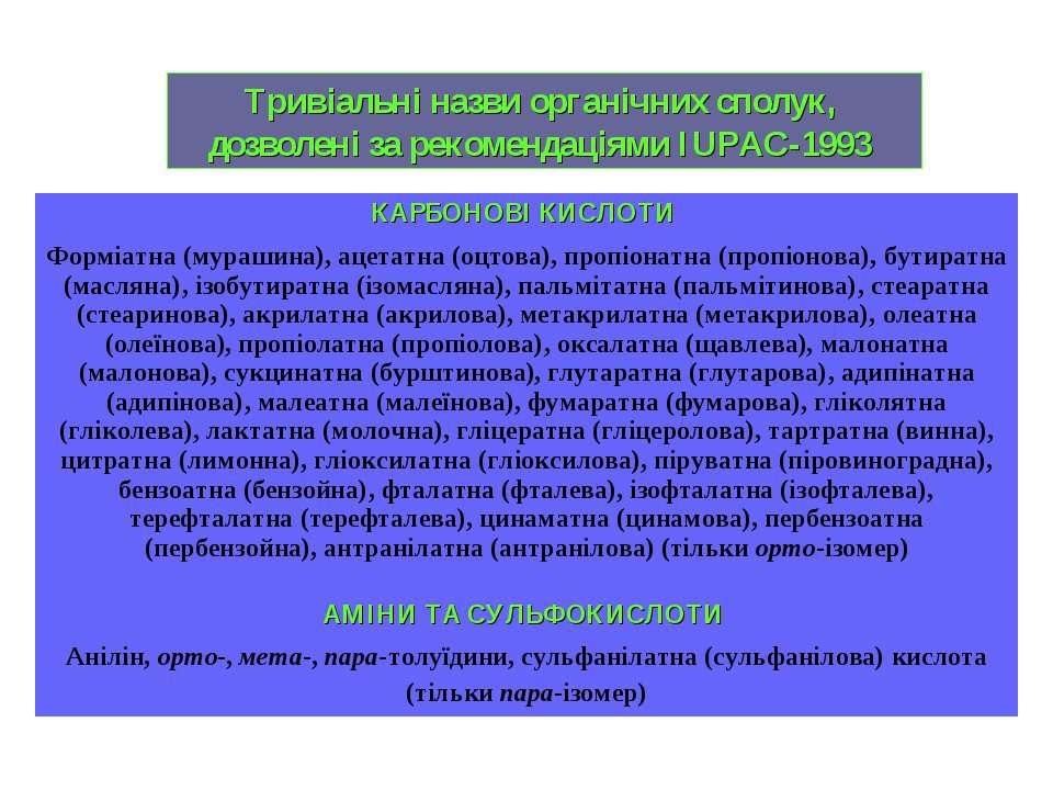 Тривіальні назви органічних сполук, дозволені за рекомендаціями IUPAC-1993 КА...
