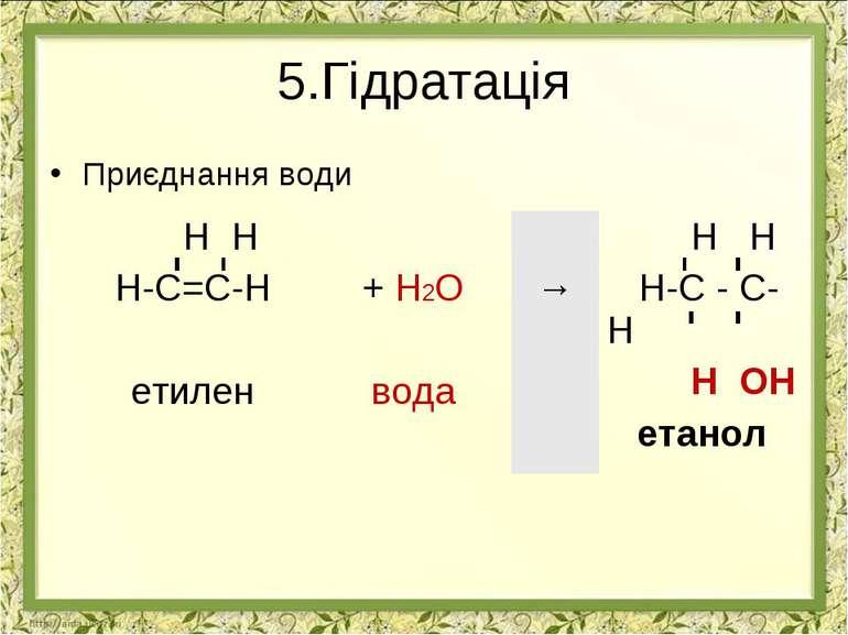 5.Гідратація Приєднання води