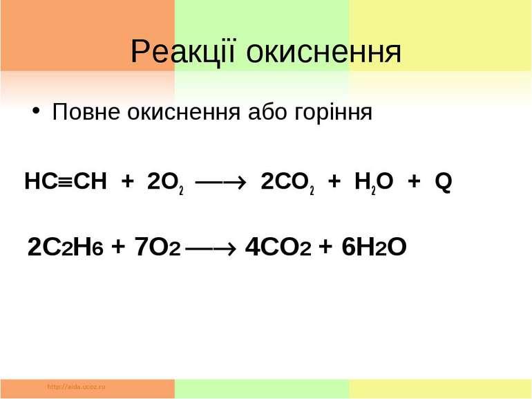 Реакції окиснення Повне окиснення або горіння HC CH + 2О2 2СО2 + Н2О + Q 2С2Н...