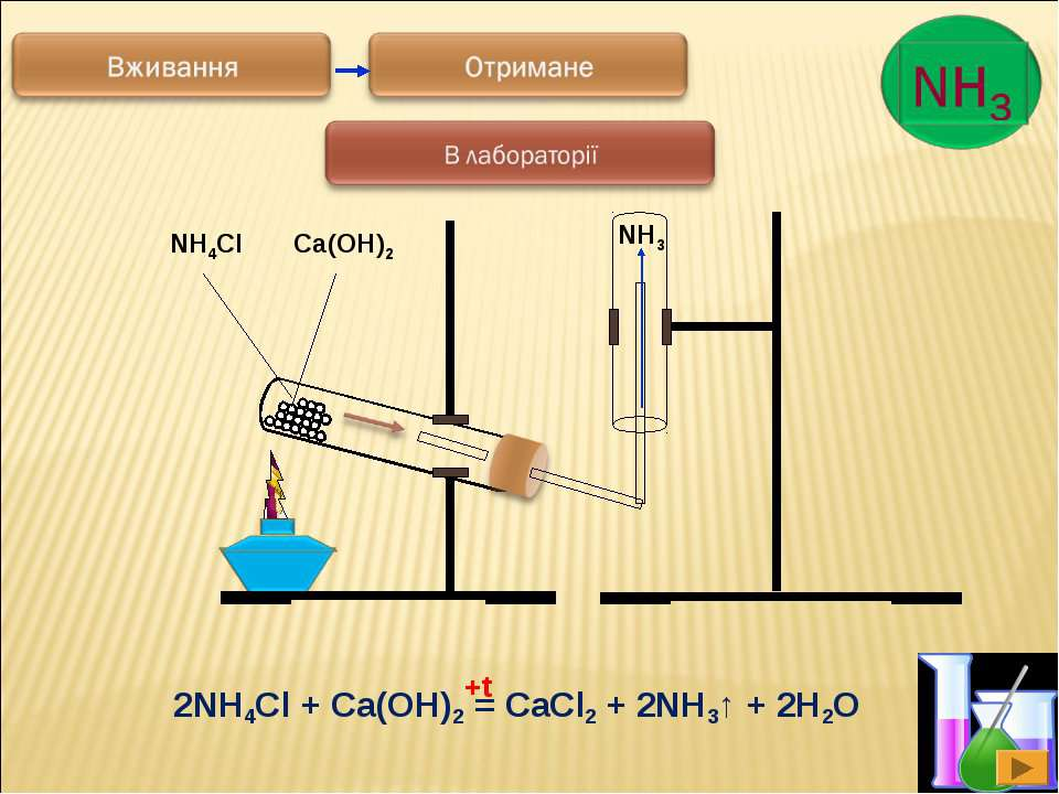 * NH4Cl Ca(OH)2 NH3