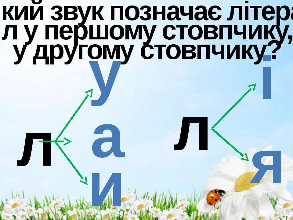 л л у а и і я Який звук позначає літера л у першому стовпчику, у другому стов...