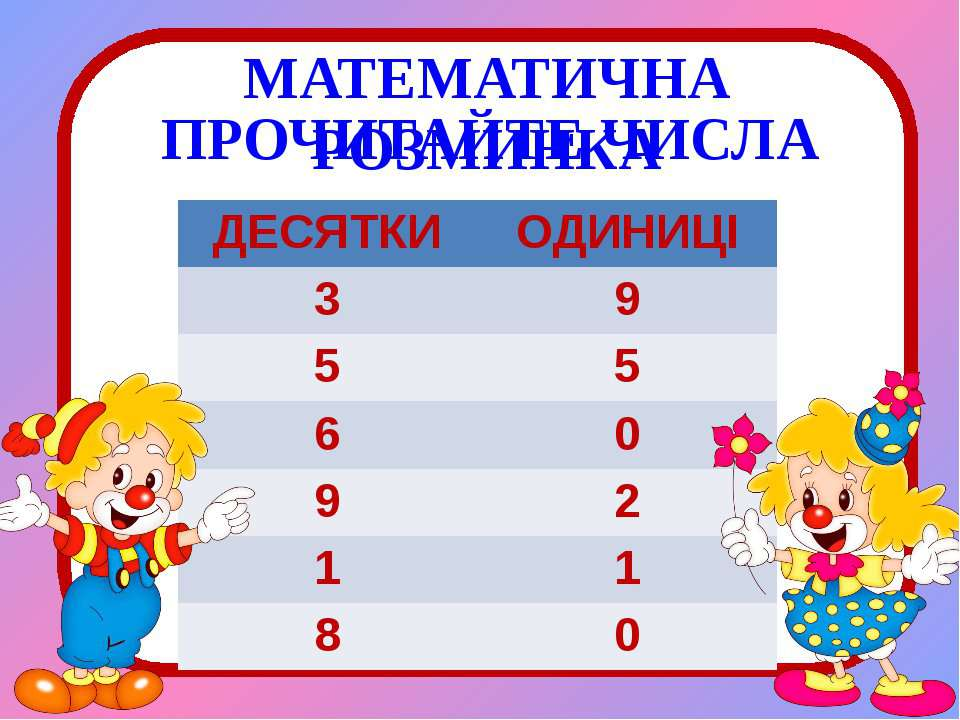 МАТЕМАТИЧНА РОЗМИНКА ПРОЧИТАЙТЕ ЧИСЛА ДЕСЯТКИ ОДИНИЦІ 3 9 5 5 6 0 9 2 1 1 8 0