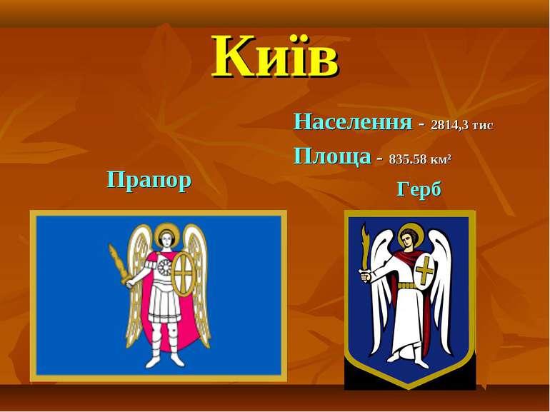 Київ Населення - 2814,3 тис Площа - 835.58км² Герб Прапор