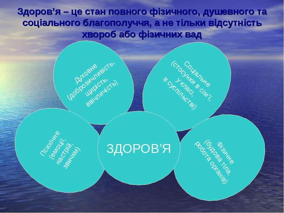 Здоров'я – це стан повного фізичного, душевного та соціального благополуччя, ...