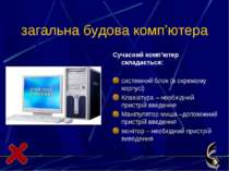 загальна будова комп'ютераСучасний комп'ютер складається:системний блок (в ок...