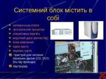 Системний блок містить в собіматеринська платацентральний процесороперативна ...
