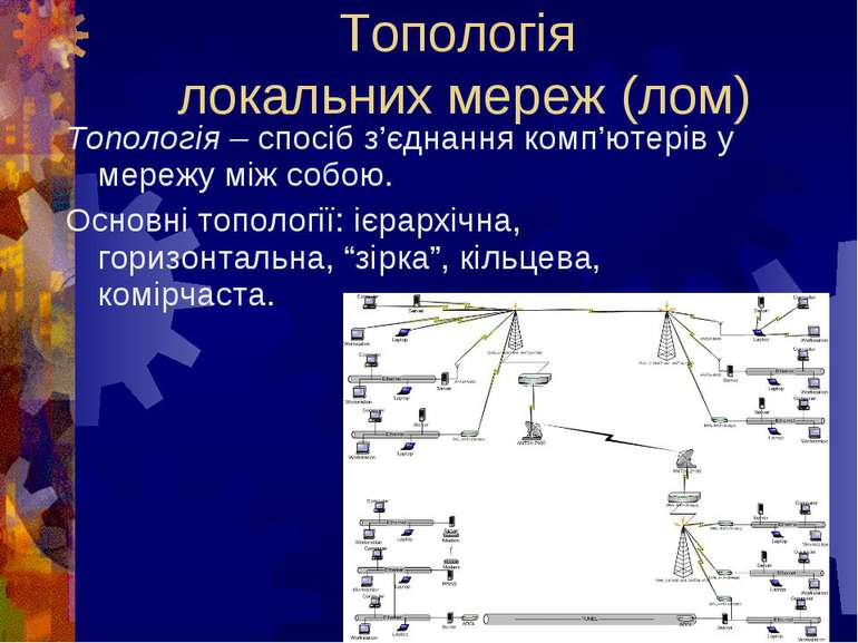 Топологія локальних мереж (лом)Топологія – спосіб з'єднання комп'ютерів у мер...