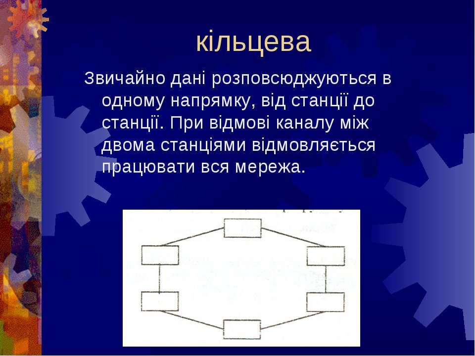 кільцеваЗвичайно дані розповсюджуються в одному напрямку, від станції до стан...