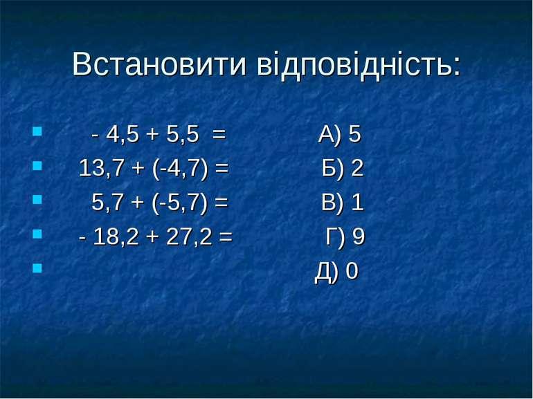 Встановити відповідність: - 4,5 + 5,5 = А) 5 13,7 + (-4,7) = Б) 2 5,7 + (-5,7...