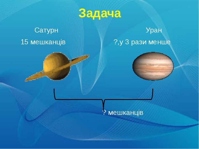 Задача Сатурн Уран 15 мешканців ?,у 3 рази менше ? мешканців