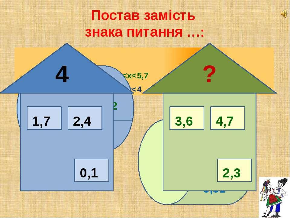 Постав замість знака питання …: ЛУГАНСЬК 4,2<x<5,7 Н ХАРКІВ 2,3<х&lt...