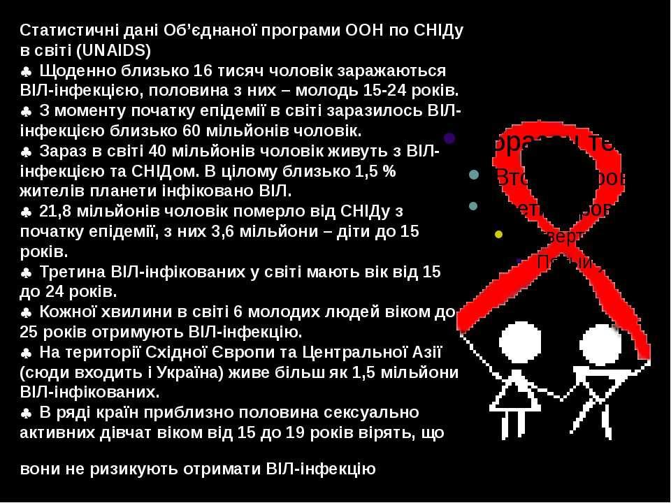 Статистичні дані Об'єднаної програми ООН по СНІДу в світі (UNAIDS) Щоденно бл...