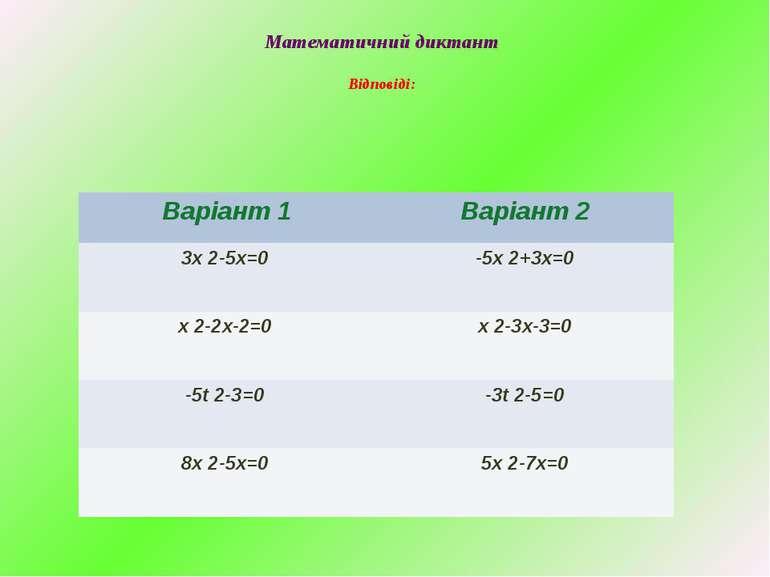Математичний диктантМатематичний диктантВідповіді: