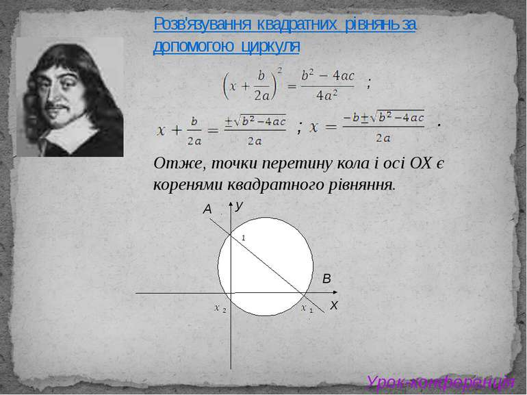 Розв'язування квадратних рівнянь за допомогою циркуля