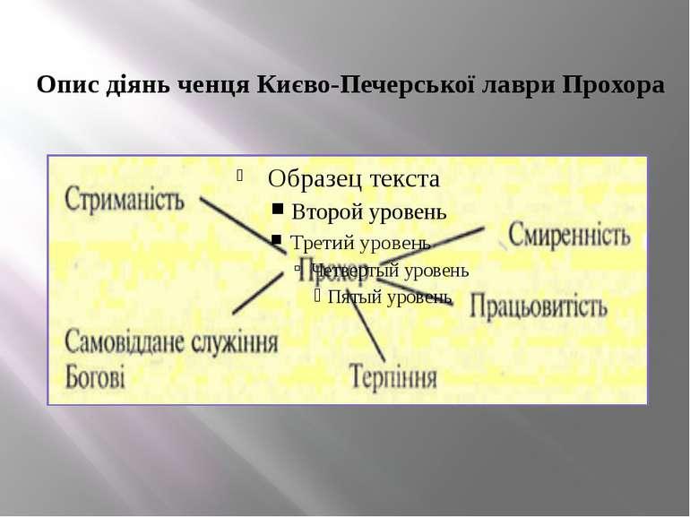 Опис діянь ченця Києво-Печерської лавриПрохора