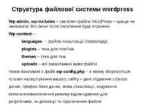 Структура файлової системи wordpress Wp-admin, wp-includes – системні файли W...