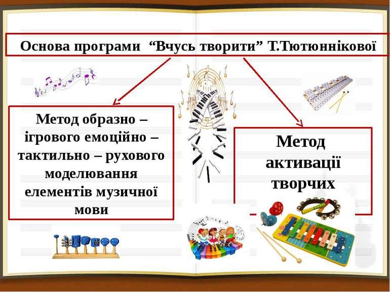 """Основа програми """"Вчусь творити"""" Т.Тютюннікової Метод образно – ігрового емоці..."""