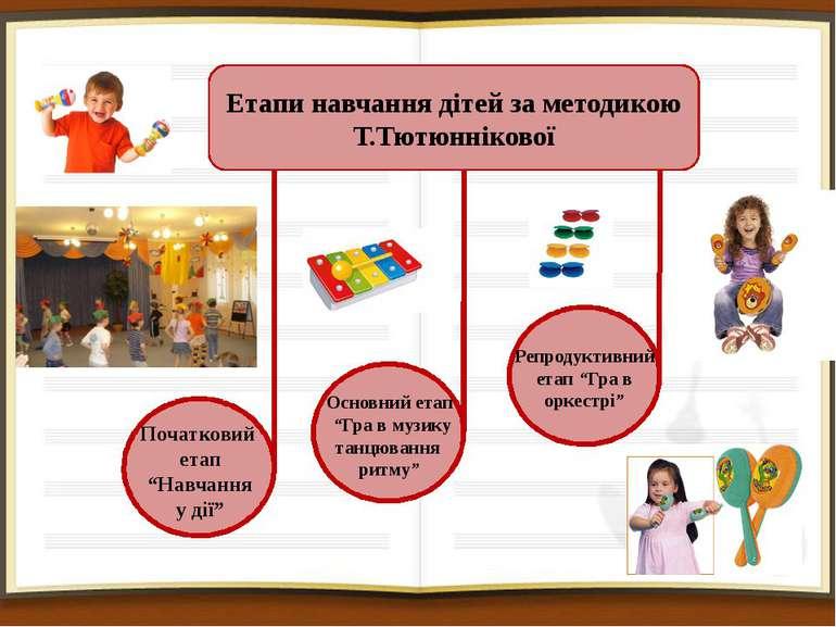 """Етапи навчання дітей за методикою Т.Тютюннікової Початковий етап """"Навчання у ..."""