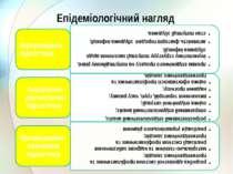 Епідеміологічний нагляд
