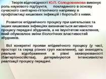 Теорія відповідності Ю.П. Солодовникова виконує роль наукового підґрунтя, пок...