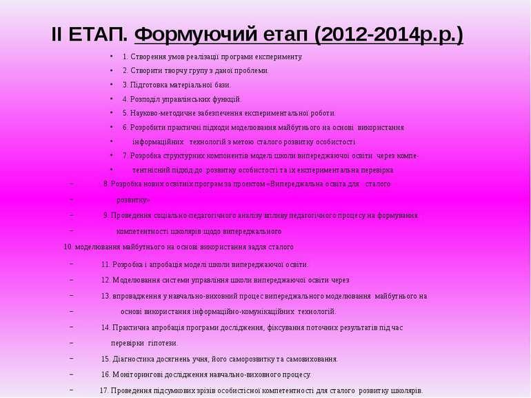 II ЕТАП. Формуючий етап (2012-2014p.p.) 1. Створення умов реалізації програми...