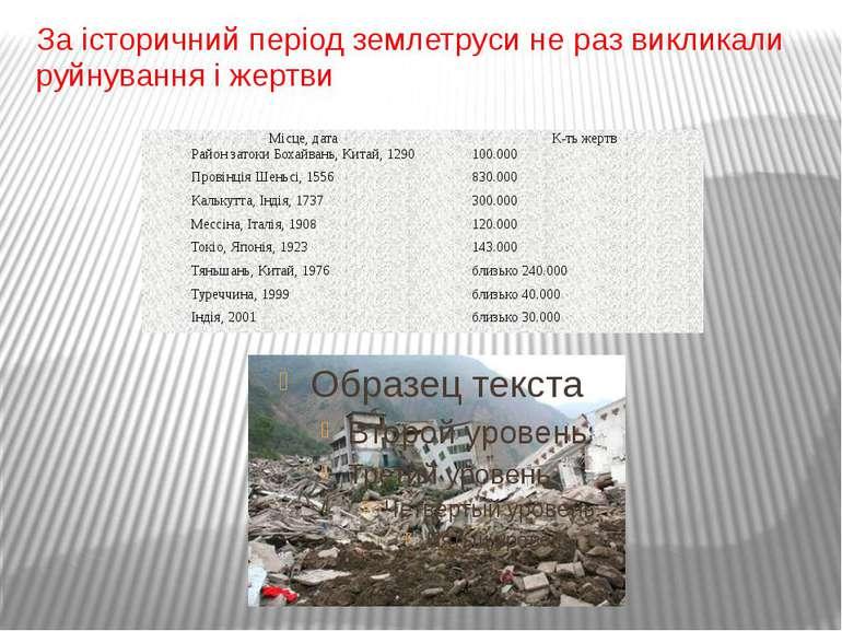 За історичний період землетруси не раз викликали руйнування і жертви Місце, д...