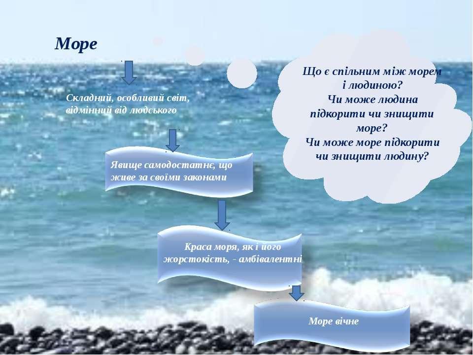 Море Складний, особливий світ, відмінний від людського Явище самодостатнє, що...