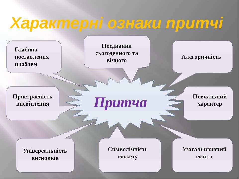 Характерні ознаки притчі Притча Глибина поставлених проблем Поєднання сьогоде...