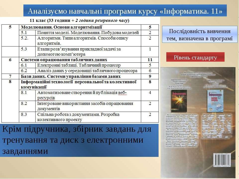 Аналізуємо навчальні програми курсу «Інформатика. 11» Послідовність вивчення ...