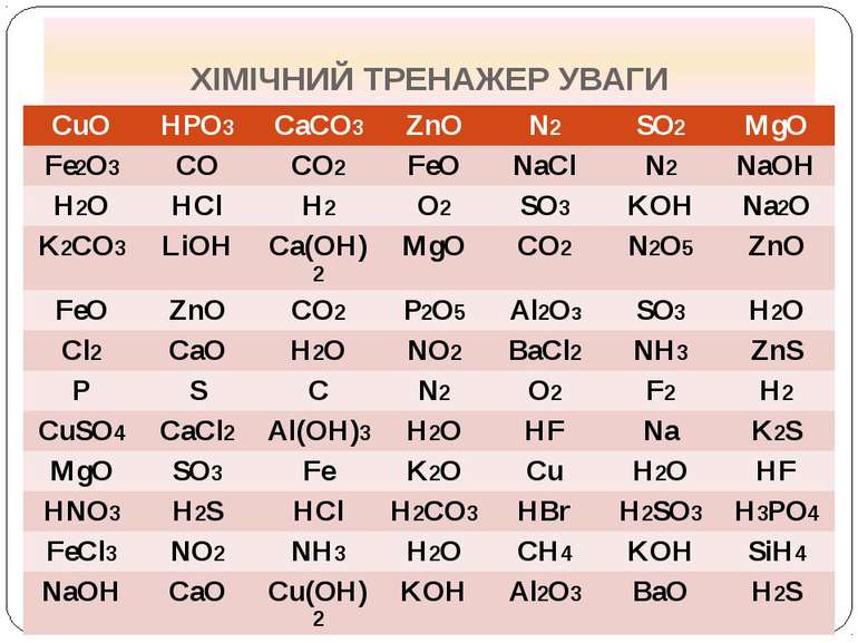 ХІМІЧНИЙ ТРЕНАЖЕР УВАГИ CuO HPO3 CaCO3 ZnO N2 SO2 MgO Fe2O3 CO CO2 FeO NaCl N...