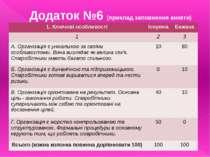 Додаток №6 (приклад заповнення анкети)