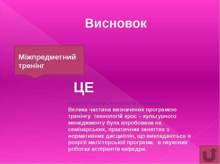 Додаток №8 (продовження) ТЕХНОЛОГІЯ ПРЕЗЕНТАЦІЇ План – перед очима Вступ Вико...