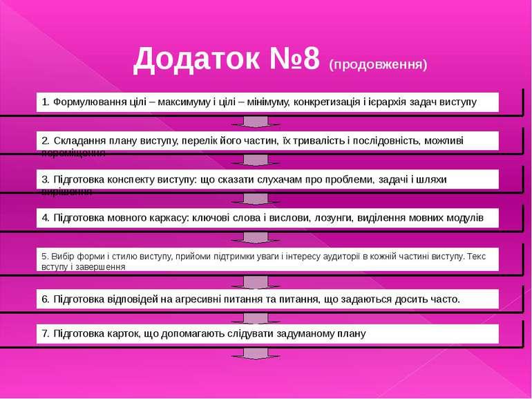 Додаток №8 (продовження)