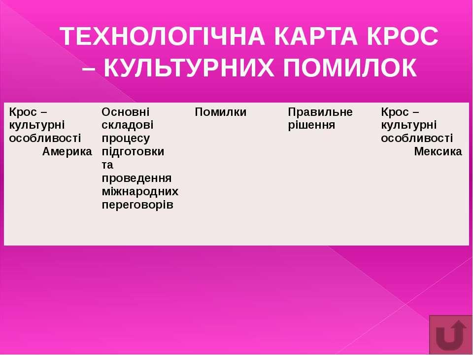 Міжнародна магістерська програма з практичного управління www.impm.org