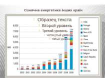 Сонячна енергетика інших країн