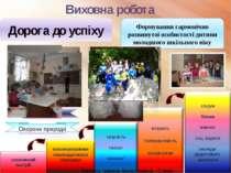 Культури Інформації Творчості Навчання Вітрила Виховна робота Проект виховної...