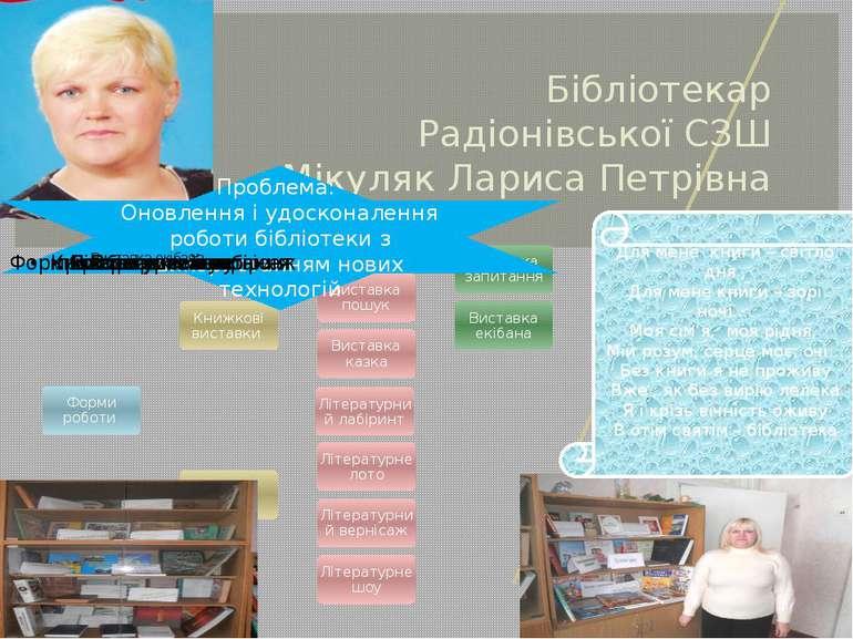 Бібліотекар Радіонівської СЗШ Мікуляк Лариса Петрівна Для мене книги – світло...