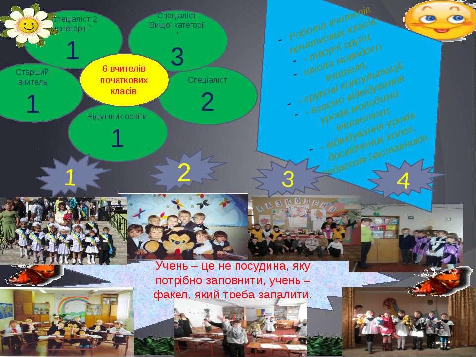 Учень – це не посудина, яку потрібно заповнити, учень – факел, який треба зап...