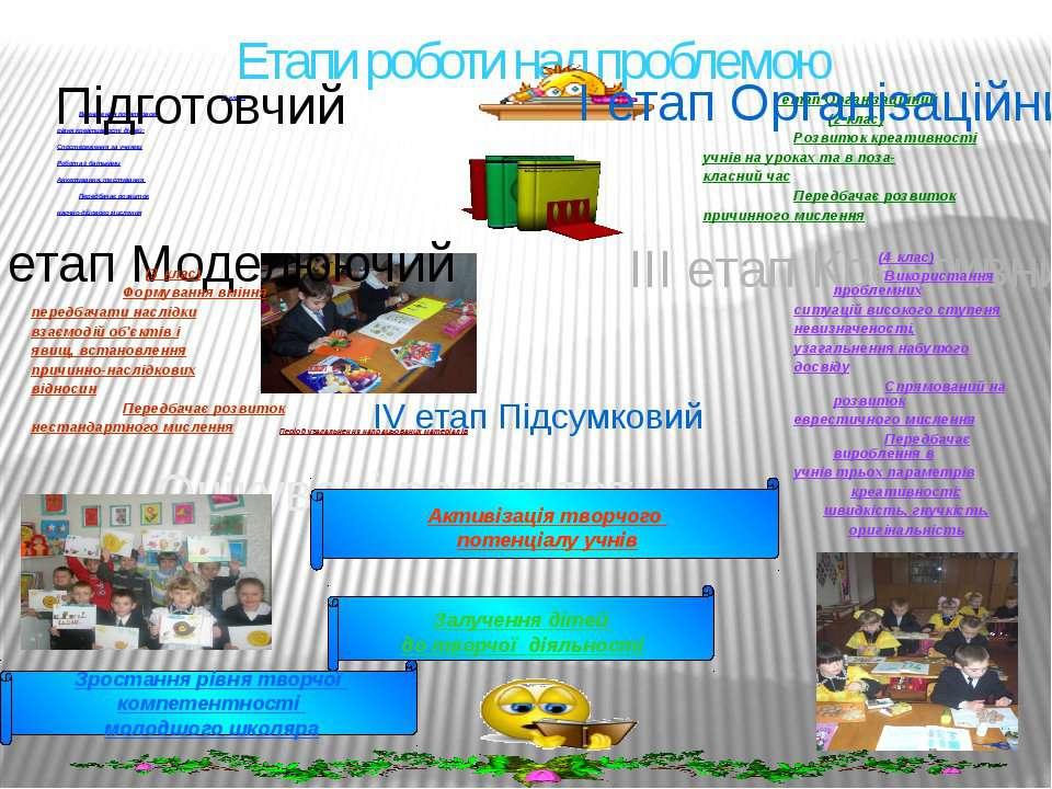 Етапи роботи над проблемою (1 клас) Визначення початкового рівня креативності...