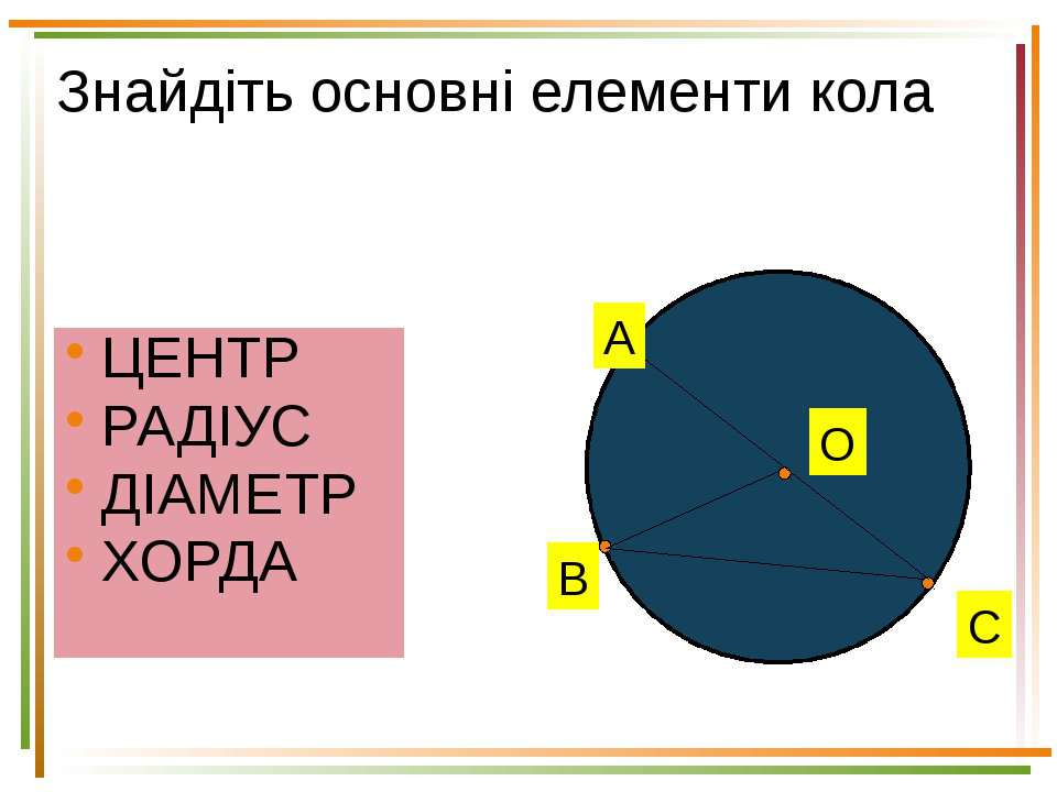 Знайдіть основні елементи кола ЦЕНТР РАДІУС ДІАМЕТР ХОРДА А В С О